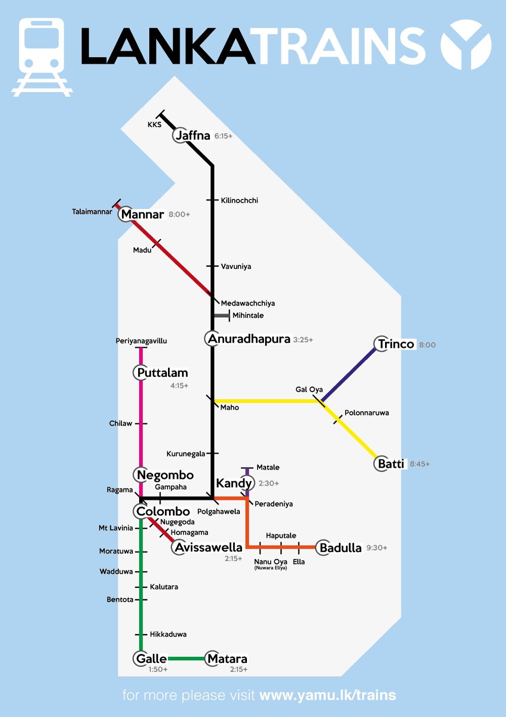 Sri-Lanka-train-map
